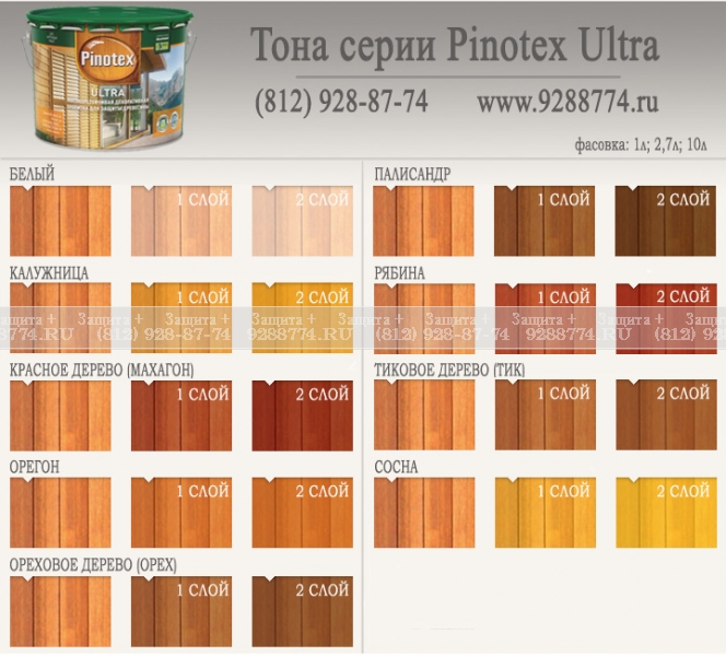 Пинотекс пропитка цвета для дерева
