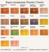 Pinotex Classic (Пинотекс Классик) колеровка